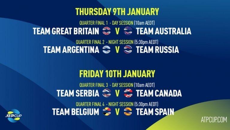Ясни са четвъртфиналите на ATP Cup