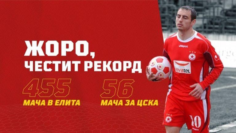 ЦСКА 1948: Честит рекорд, Жоро! Горди сме, че помогна и на ЦСКА