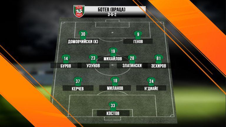 Домовчийски повежда атаката на Ботев (Вр) срещу Левски