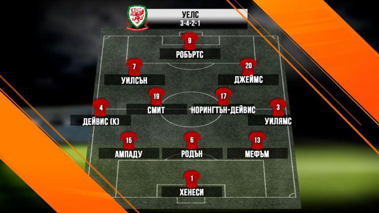 Уелс без Гарет Бейл и Рамзи срещу България