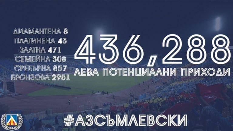 Феновете на Левски отново показват голямата си любов към клуба