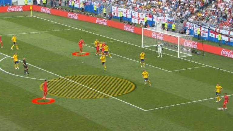 Тактически анализ на двата гола на Англия срещу Швеция