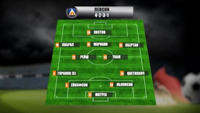 11-те на Левски срещу Черно море