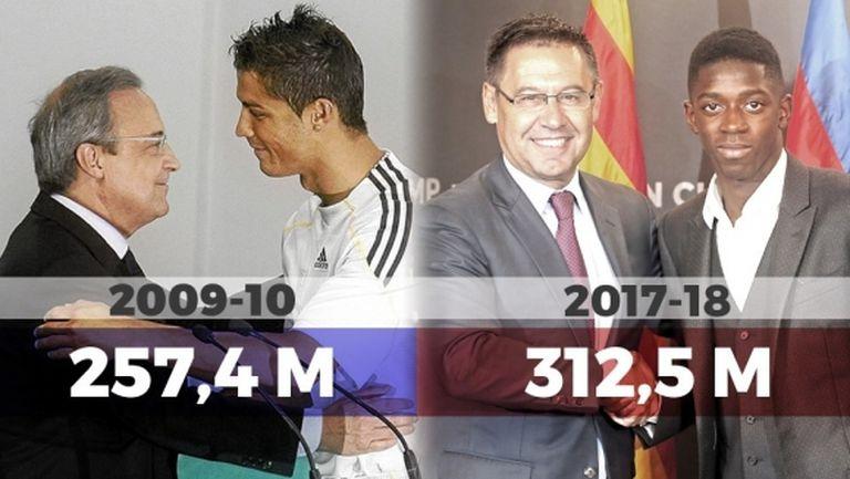 "С Коутиньо Барселона надвиши парите за новите ""галактикос"" на Реал"