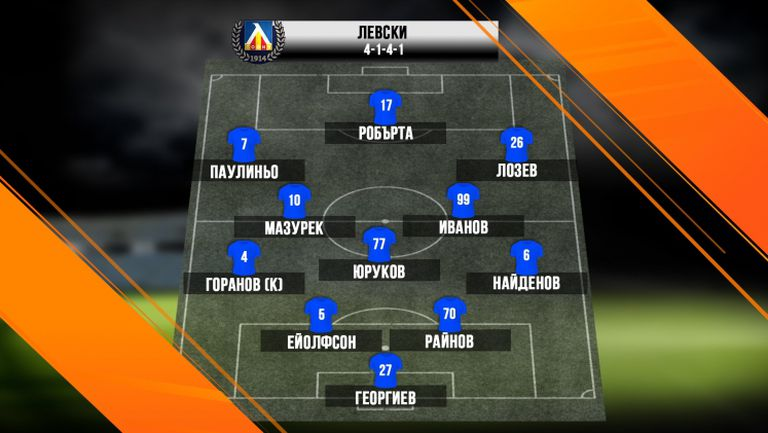 Левски ще брани второто място с тези 11 в стартовия състав