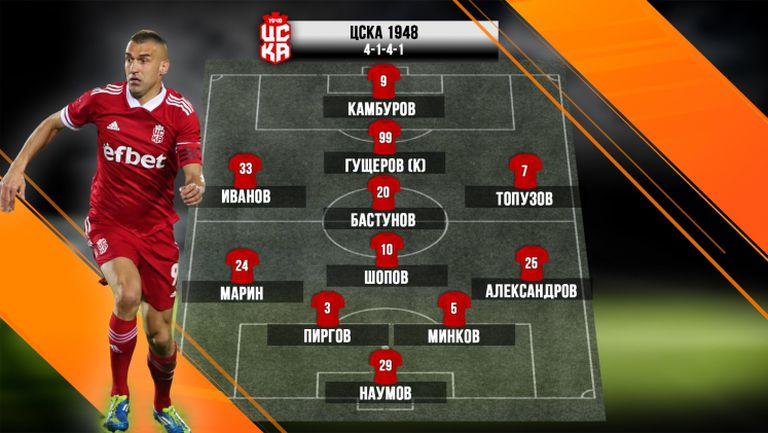 Балъков ще атакува ЦСКА-София едновременно с Камбуров и Гущеров