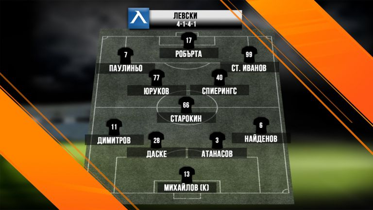 Здравко Димитров започва титуляр за Левски срещу Арда