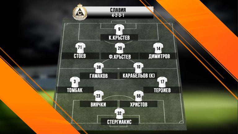 Загорчич ще опита да затрудни ЦСКА-София с тези 11 в стартовия състав