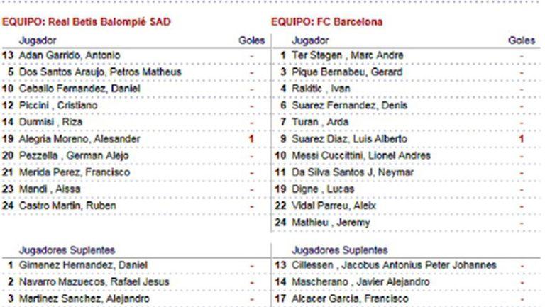Циркът в Испания е пълен: Бетис играли с 10 човека, сред които футболист на Осасуна