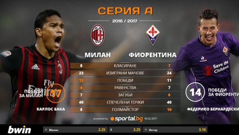 Тежко изпитание срещу пряк конкурент за Милан