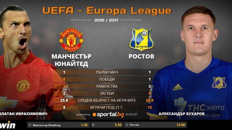 Манчестър Юнайтед ще довършва започнатото в Ростов