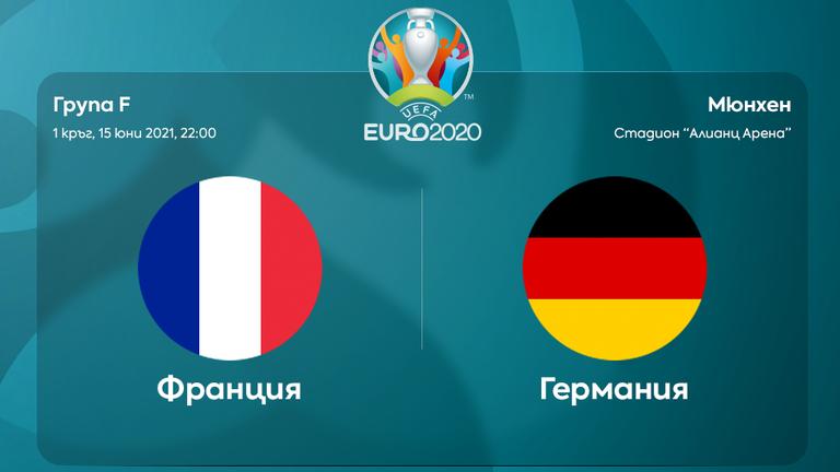 Преди двубоя Франция - Германия