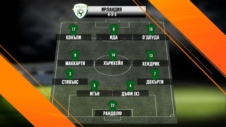 Ерата на Стивън Кени започва в София с тези играчи