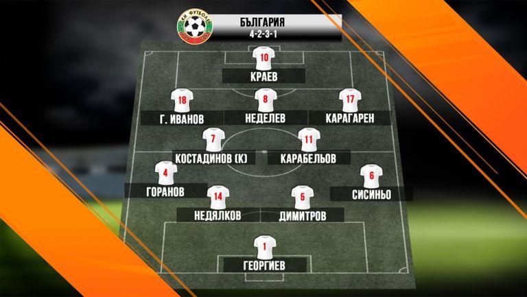 Сисиньо дебютира за България срещу Уелс