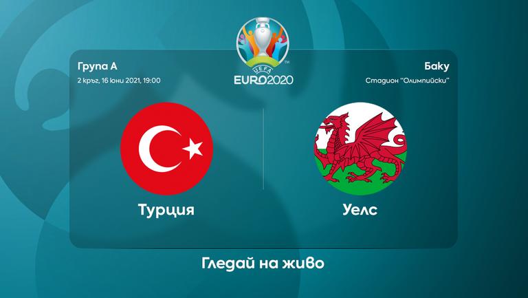 Турция и Уелс без право на грешка в Баку