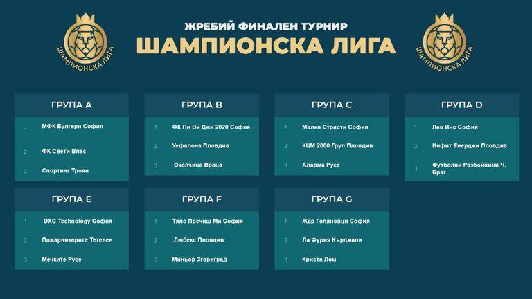 Без засади: Жребий за Шампионска лига - БАМФ