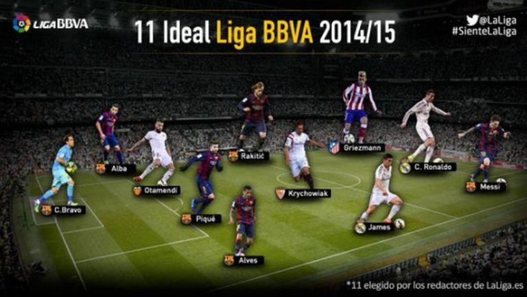 Идеалният отбор на Примера за изминалия сезон