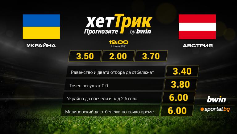 ХетТрик: Прогнозите - Ще си помогнат ли взаимно Украйна и Австрия?