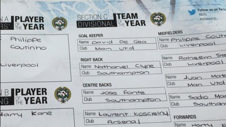 Тери гласува за Коутиньо във вота за футболист на годината
