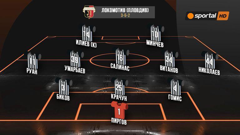 Стартовите 11 на Локомотив (Пд), Тунчев пуска двама нови от първата минута