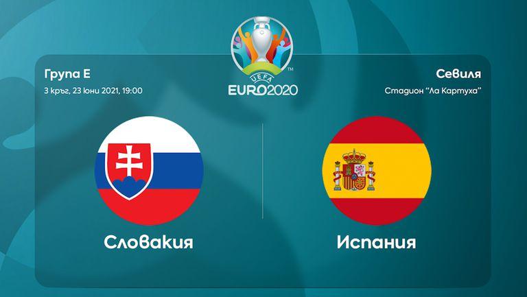 Преди двубоя Словакия - Испания