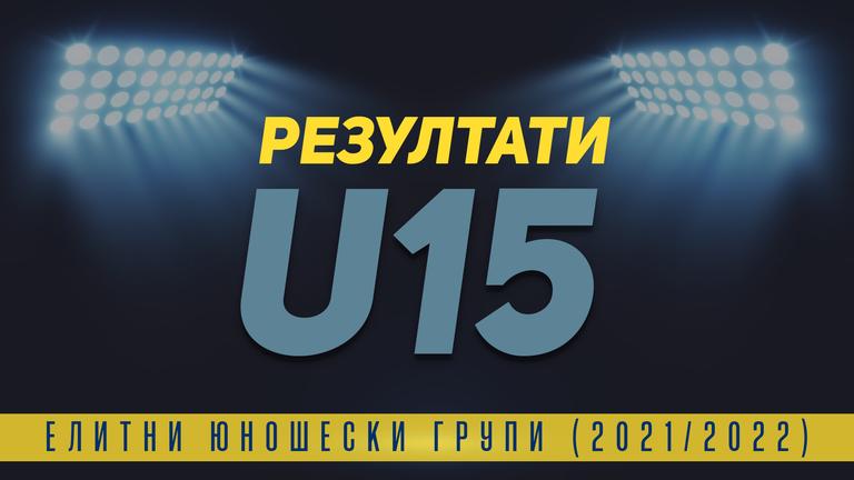 Резултати и класиране след 5-ия кръг при U15