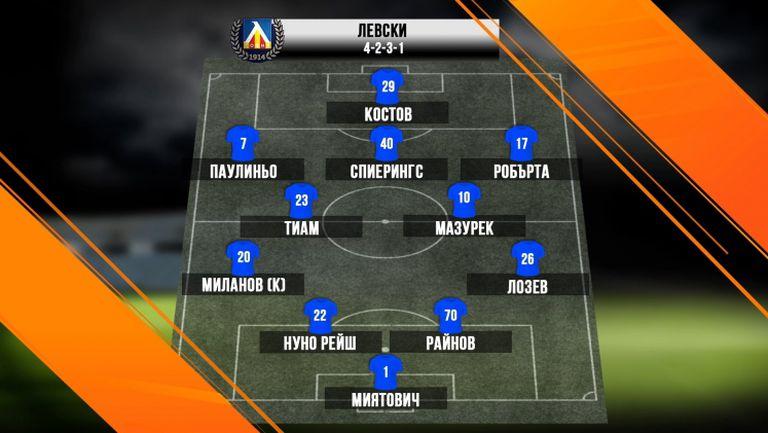 Съставът на Левски за мача със Славия