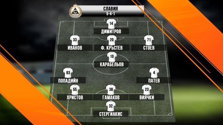 11-те на Славия срещу Левски