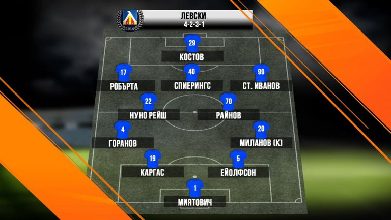 Мартин Райнов се връща в състава на Левски за мача с Ботев (Враца)