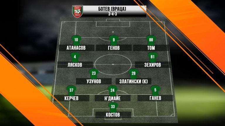 11-те на Ботев(Враца) срещу Левски