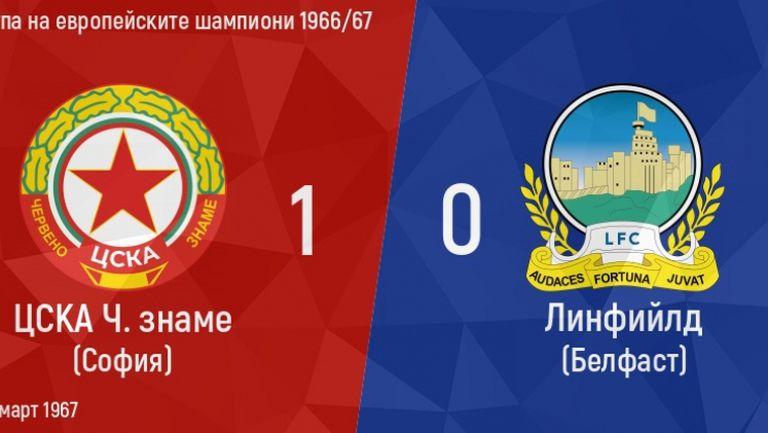 На този ден – Денят на ЦСКА в ЕКТ