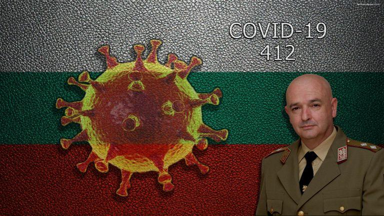 33 нови положителни проби, 412 са общо заразените с COVID-19 у нас