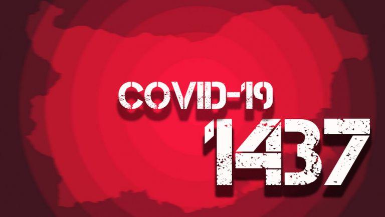 Шест нови заразени деца с COVID-19, трима души още са починали