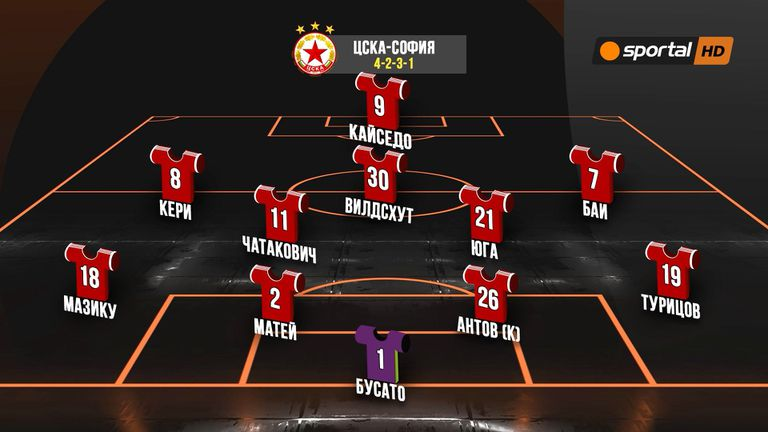 Стойчо Младенов залага на 4-2-3-1 в дебюта си за ЦСКА - София срещу Лиепая