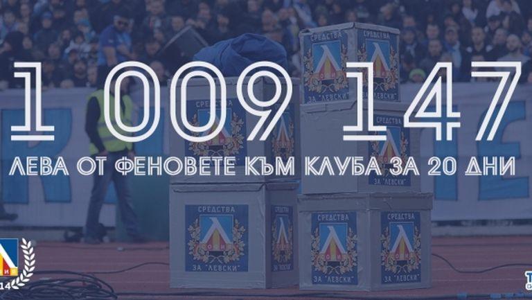 Феновете на Левски са събрали над един милион лева за клуба за 20 дни