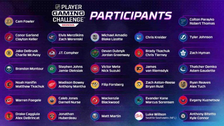 Звезди от НХЛ ще участват в благотворително предизвикателство