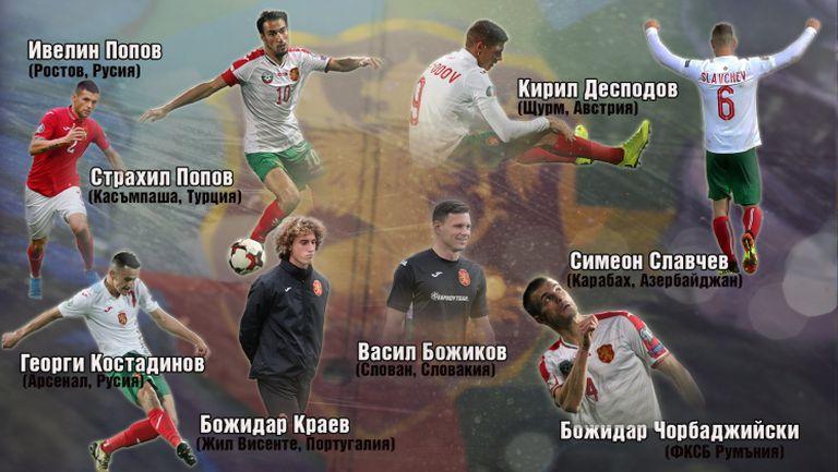Георги Дерменджиев обяви списъка с играещите в чужбина футболисти, повикани за европейската квалификация срещу Чехия