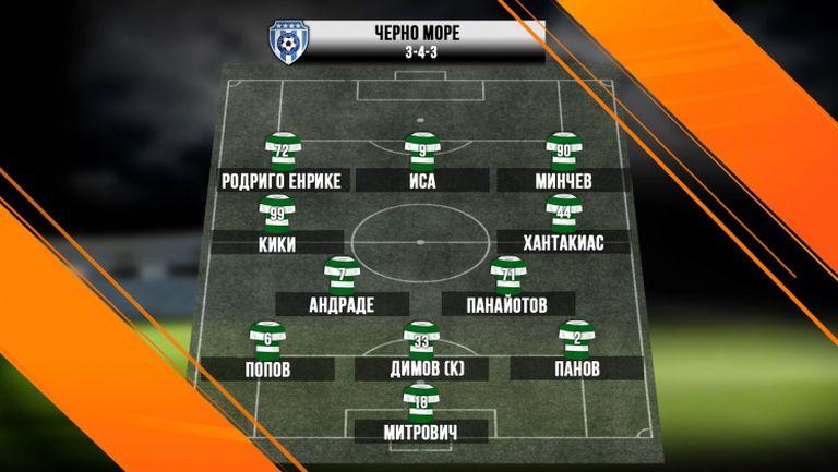 Черно море със схема 3-4-3 срещу ЦСКА-София