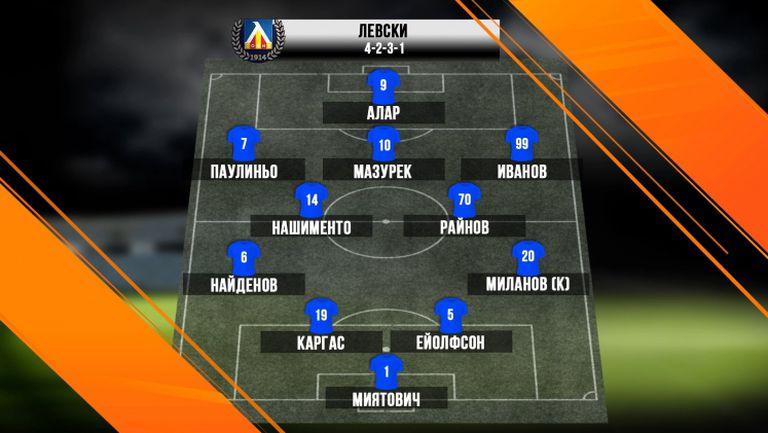 Съставът на Левски за мача с Витоша (Бистрица)