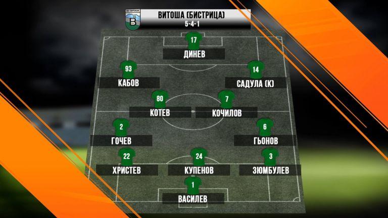 11-те на Витоша (Бистрица) срещу Левски