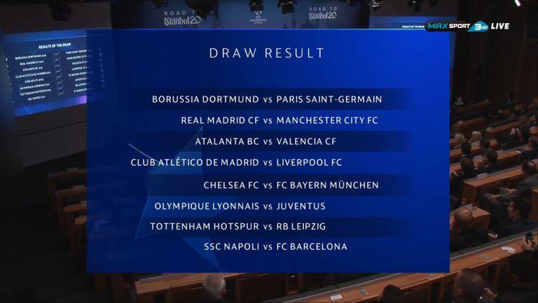 Реал - Ман Сити на 1/8-финалите в ШЛ, Ливърпул ще продължава защитата на трофея срещу Атлетико